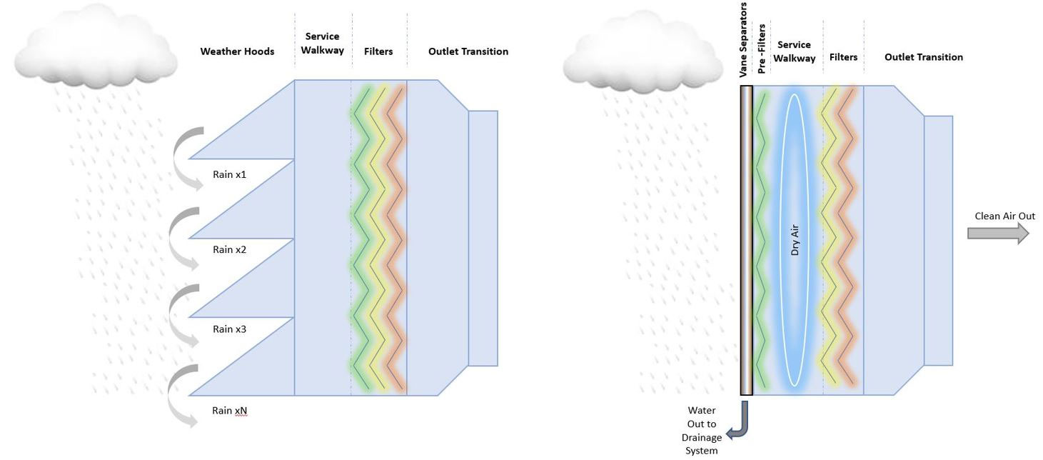 Rain Impact Image